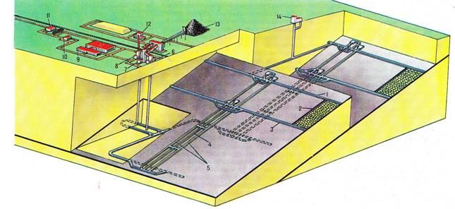 Рис. 1 – Схема шахты,